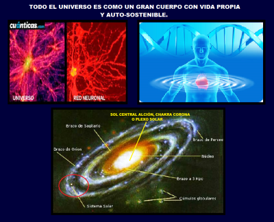 El Cuerpo Humano es la Tierra Sagrada | Espada de Luz en